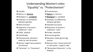 Equality vs. Pedestal